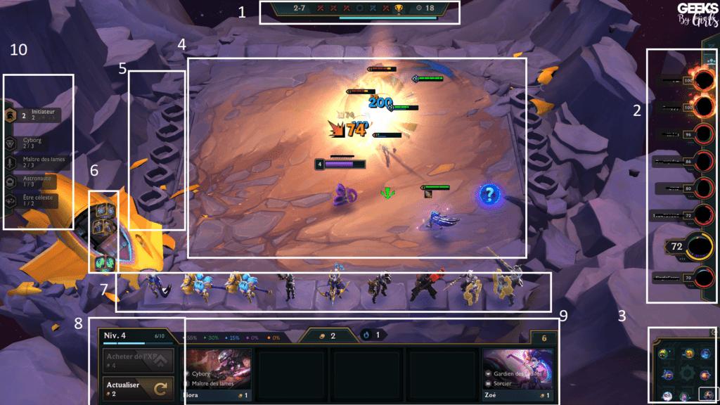 Explications de l'interface de Teamfight Tactics - guide de débutant